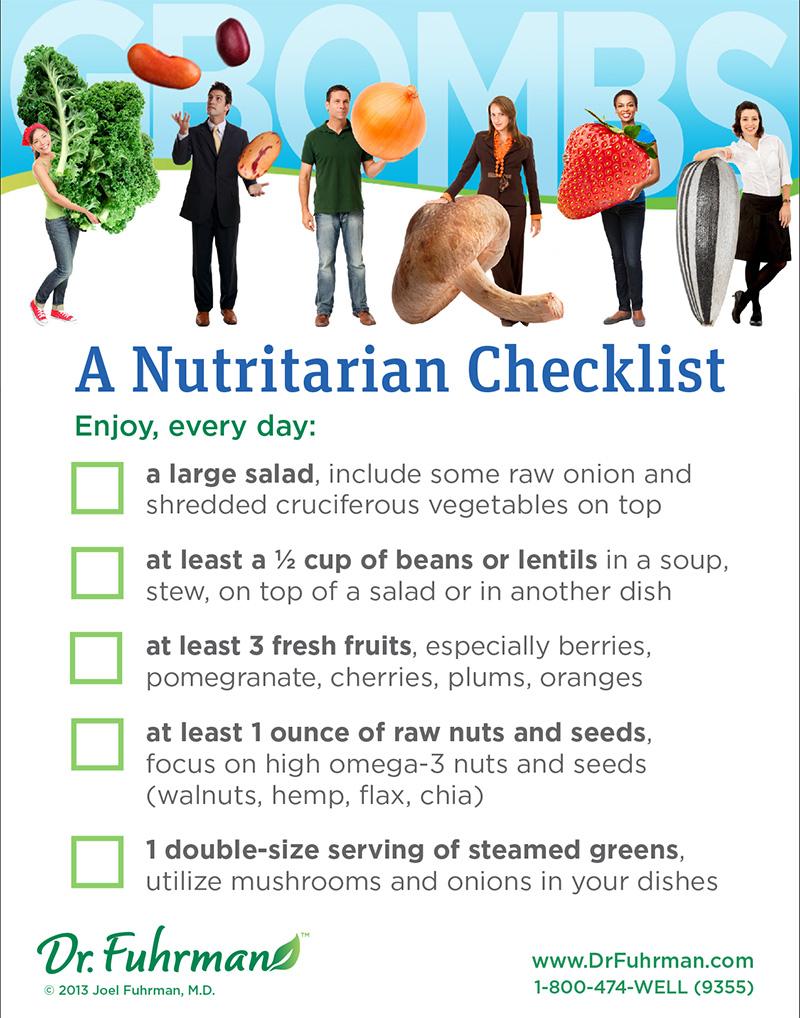 Nutritarian Checklist